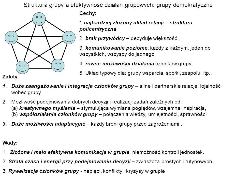 Struktura grupy a efektywność działań grupowych: grupy demokratyczne
