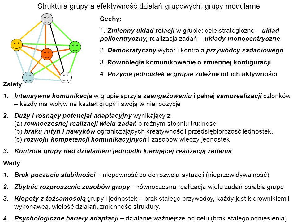 Struktura grupy a efektywność działań grupowych: grupy modularne
