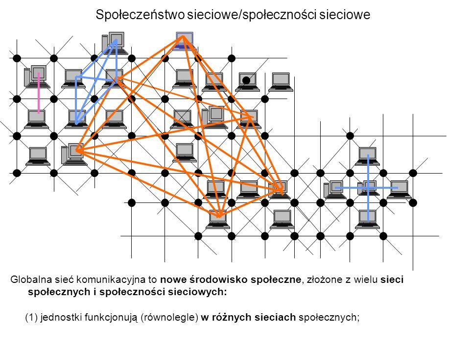 Społeczeństwo sieciowe/społeczności sieciowe