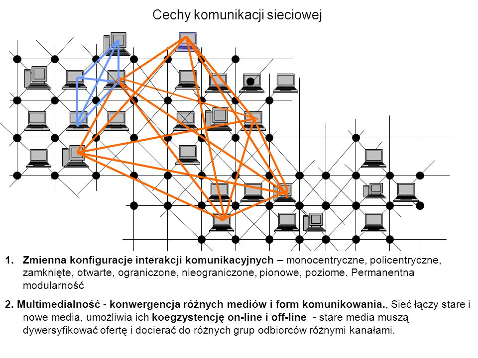 Cechy komunikacji sieciowej
