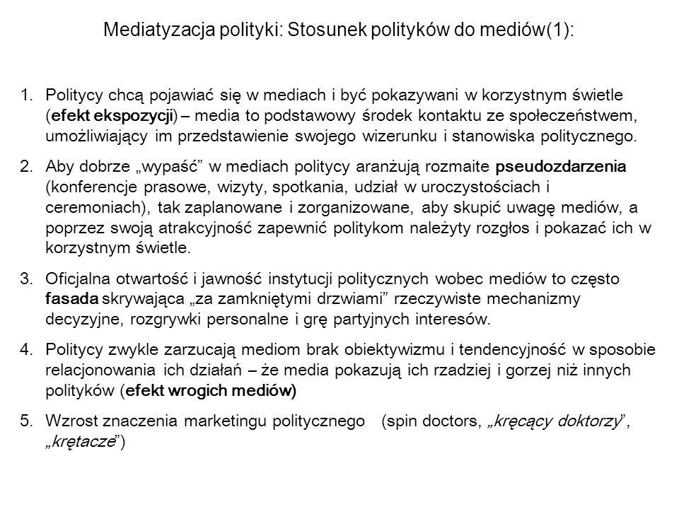 Mediatyzacja polityki: Stosunek polityków do mediów(1):