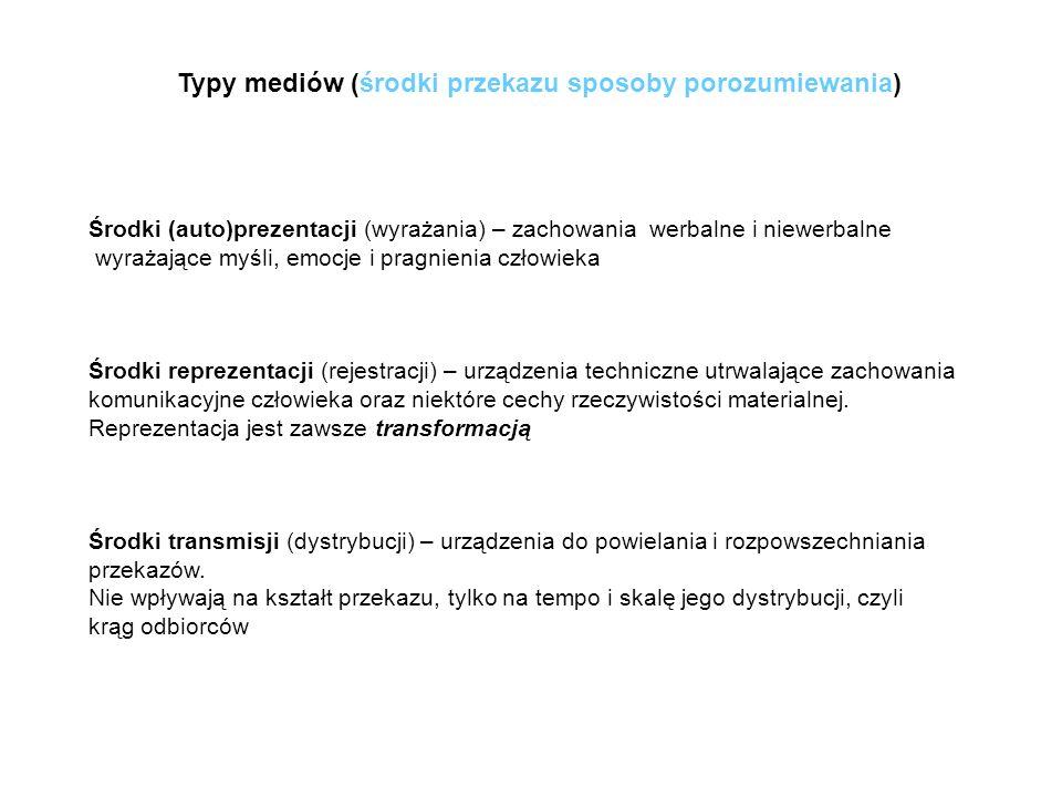 Typy mediów (środki przekazu sposoby porozumiewania)