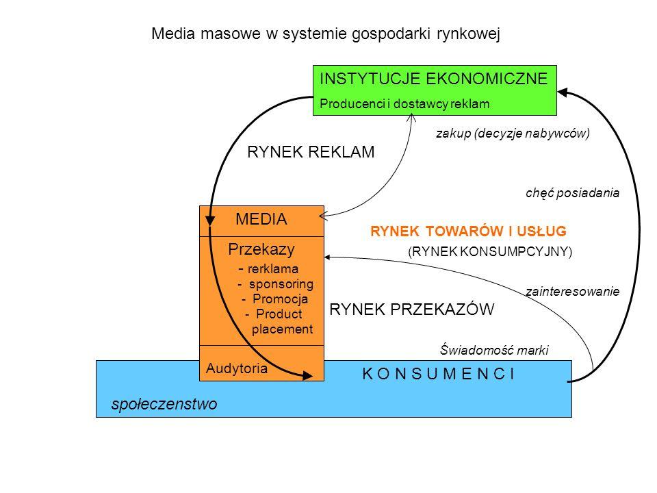 Media masowe w systemie gospodarki rynkowej
