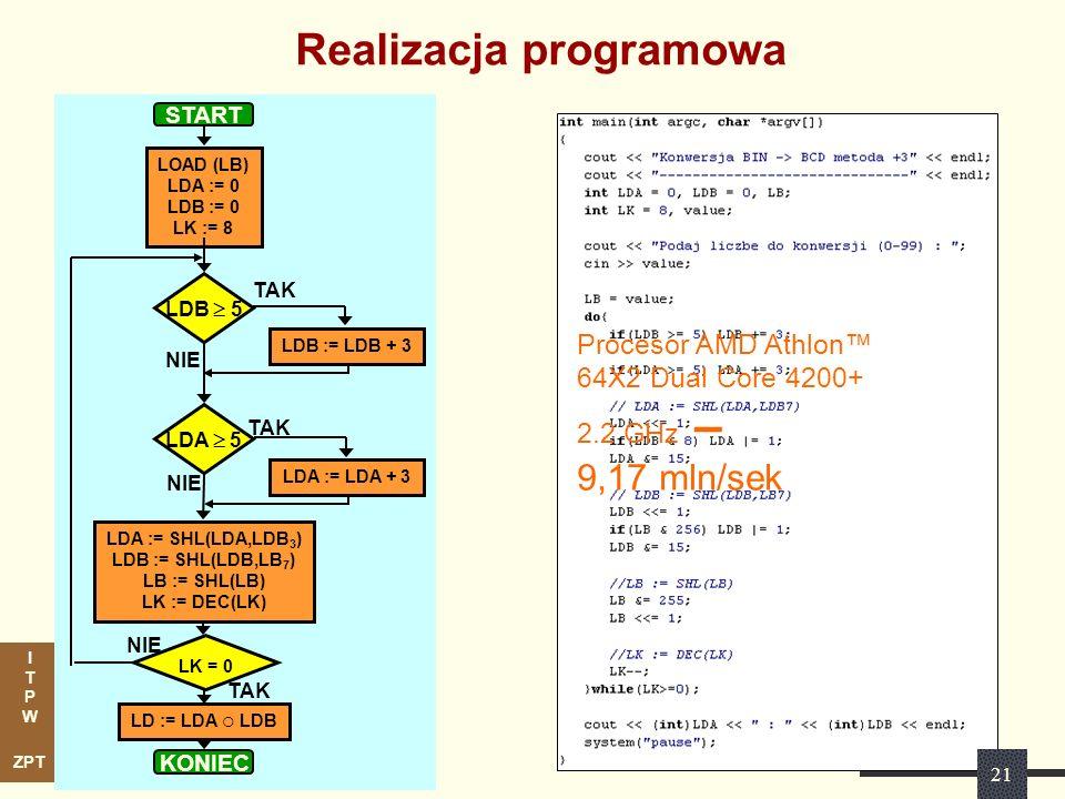 Realizacja programowa