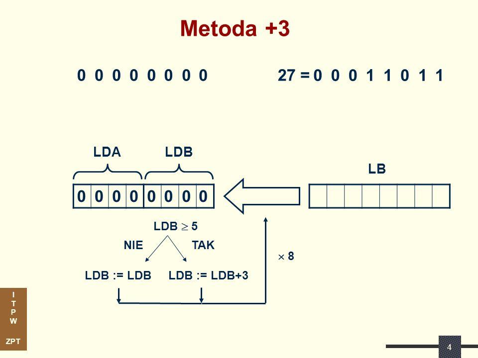 Metoda +3 27 = 1 1 1 1 LDA LDB LB LDB  5 NIE TAK  8 LDB := LDB