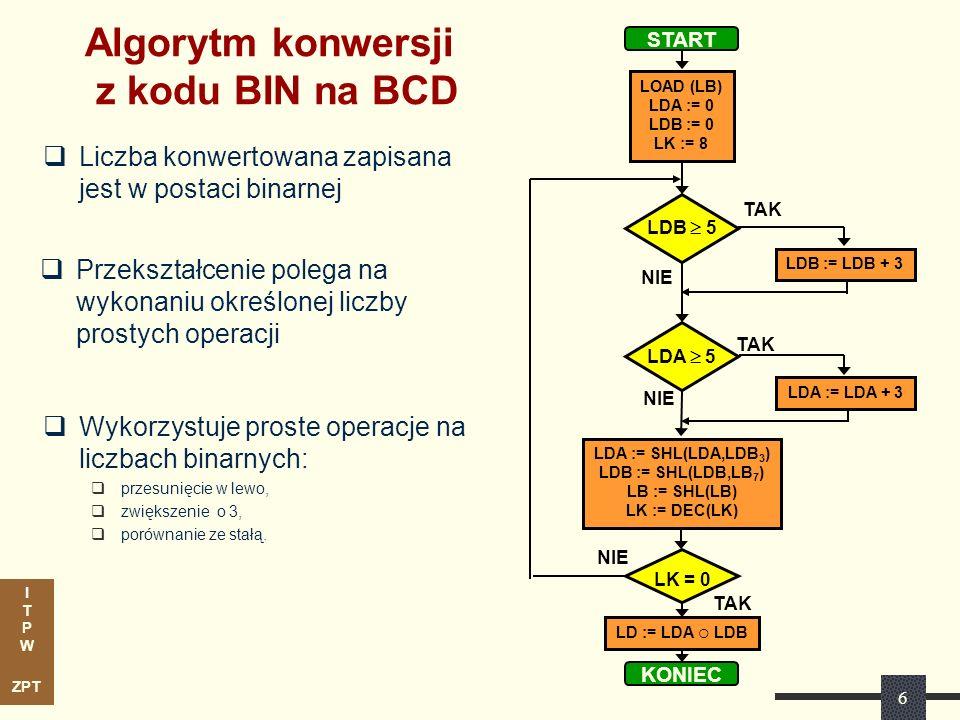 Algorytm konwersji z kodu BIN na BCD