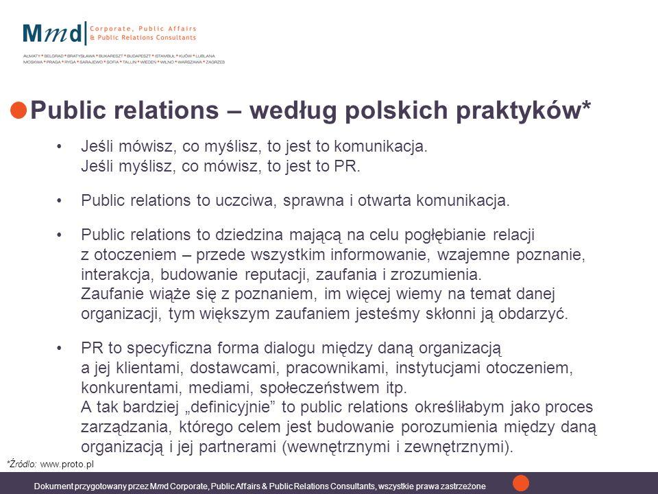 Public relations – według polskich praktyków*