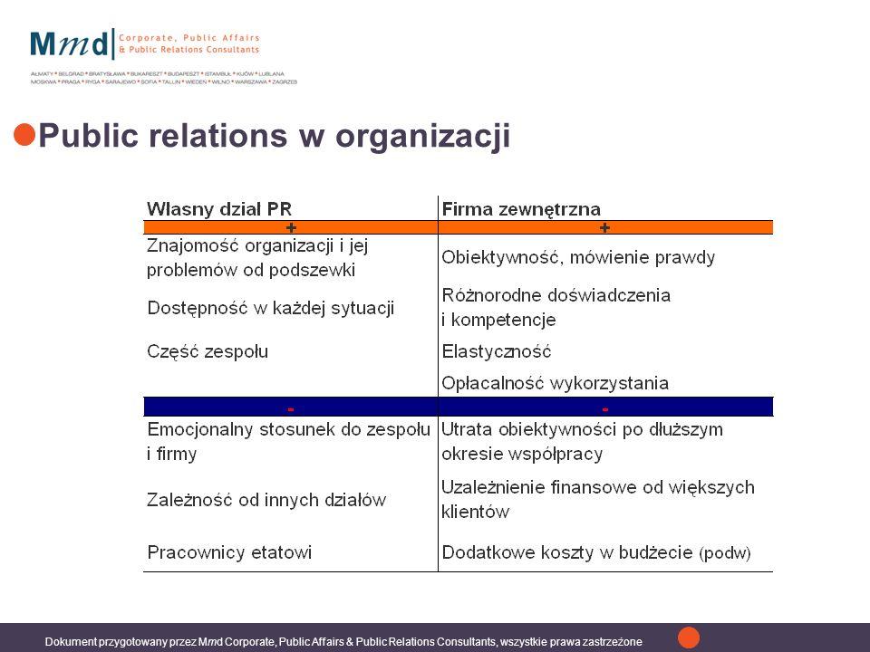 Public relations w organizacji