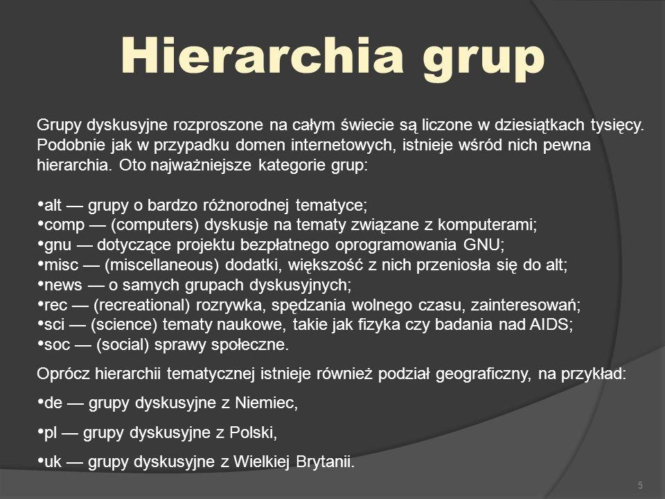Hierarchia grup