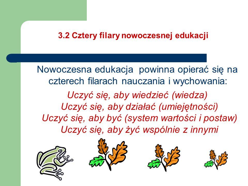 3.2 Cztery filary nowoczesnej edukacji