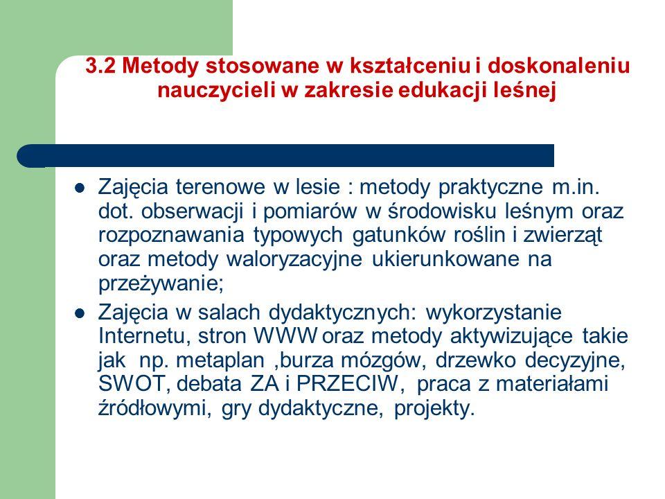 3.2 Metody stosowane w kształceniu i doskonaleniu nauczycieli w zakresie edukacji leśnej