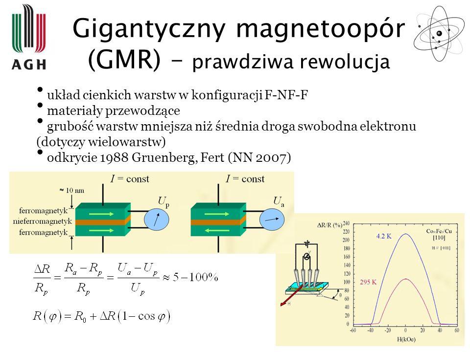 Gigantyczny magnetoopór (GMR) – prawdziwa rewolucja