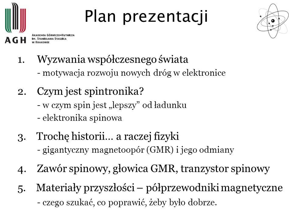 Plan prezentacji Wyzwania współczesnego świata Czym jest spintronika
