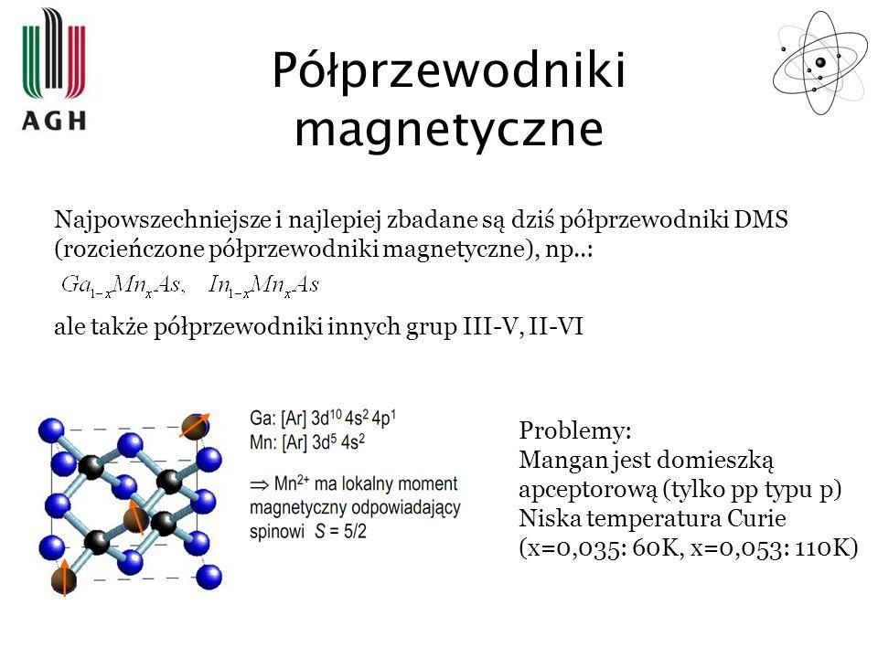 Półprzewodniki magnetyczne
