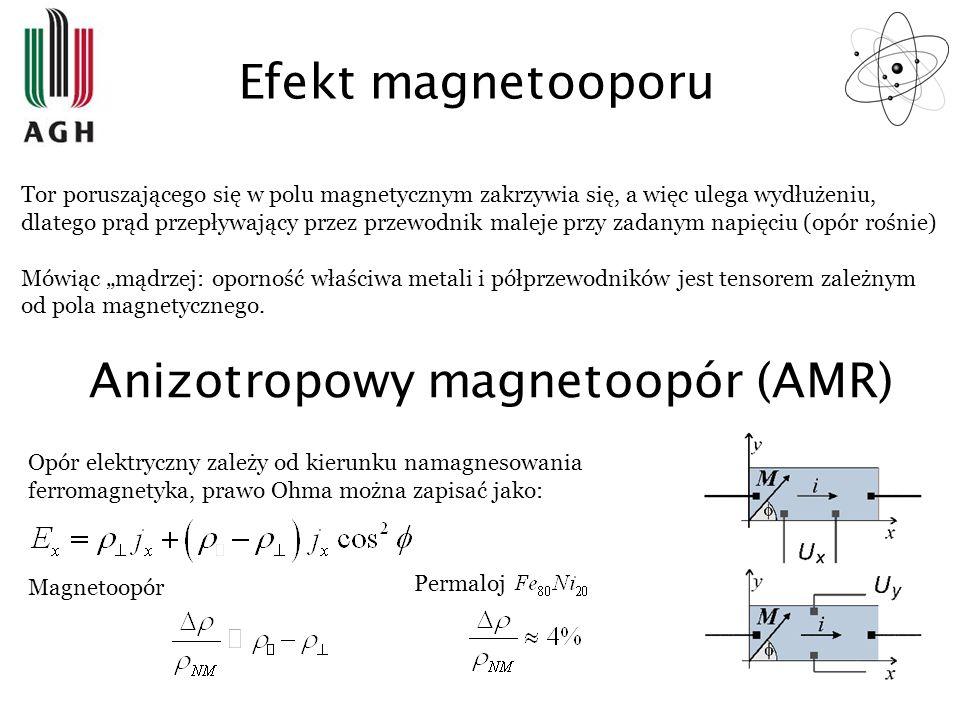 Anizotropowy magnetoopór (AMR)