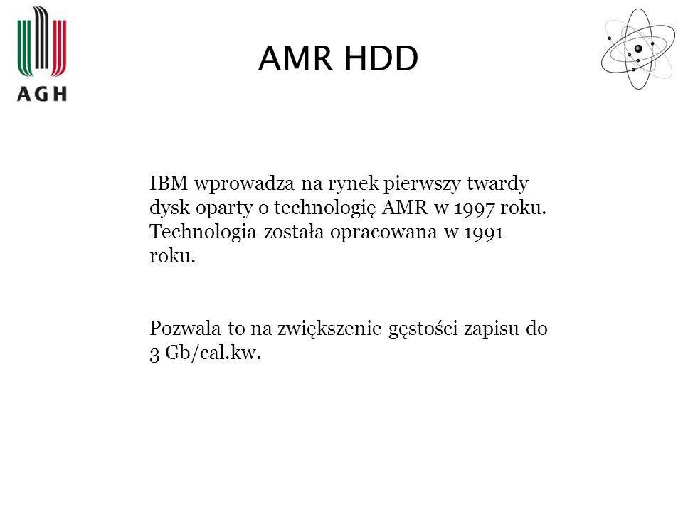 AMR HDD IBM wprowadza na rynek pierwszy twardy dysk oparty o technologię AMR w 1997 roku. Technologia została opracowana w 1991 roku.