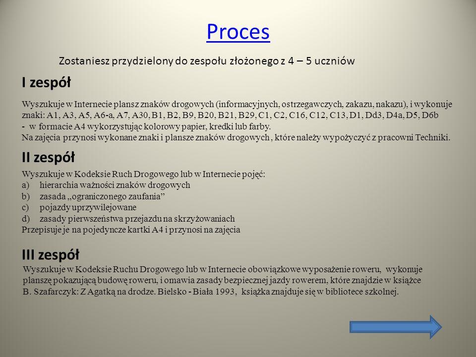 Proces I zespół II zespół III zespół