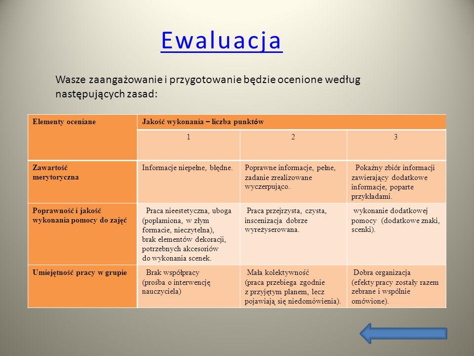Ewaluacja Wasze zaangażowanie i przygotowanie będzie ocenione według następujących zasad: Elementy oceniane.