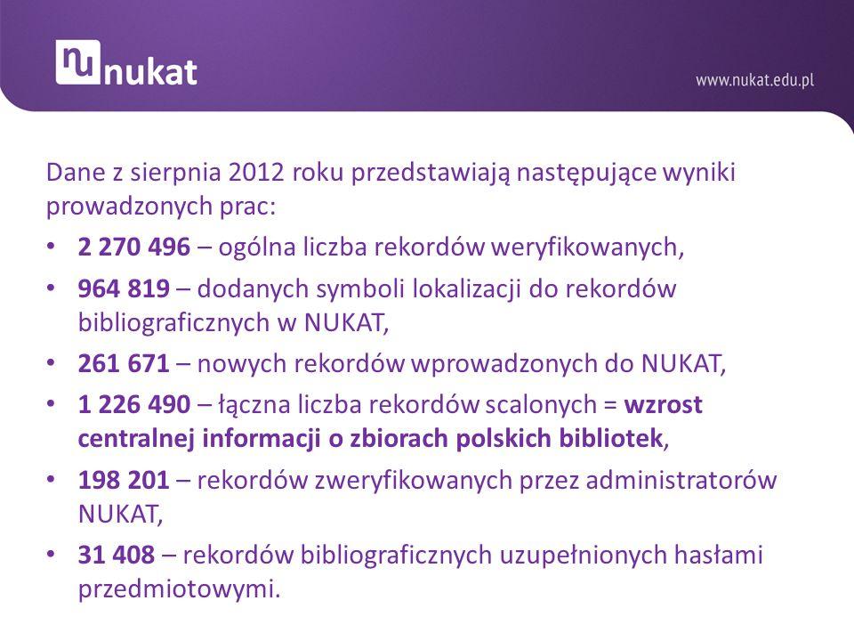 Dane z sierpnia 2012 roku przedstawiają następujące wyniki prowadzonych prac: