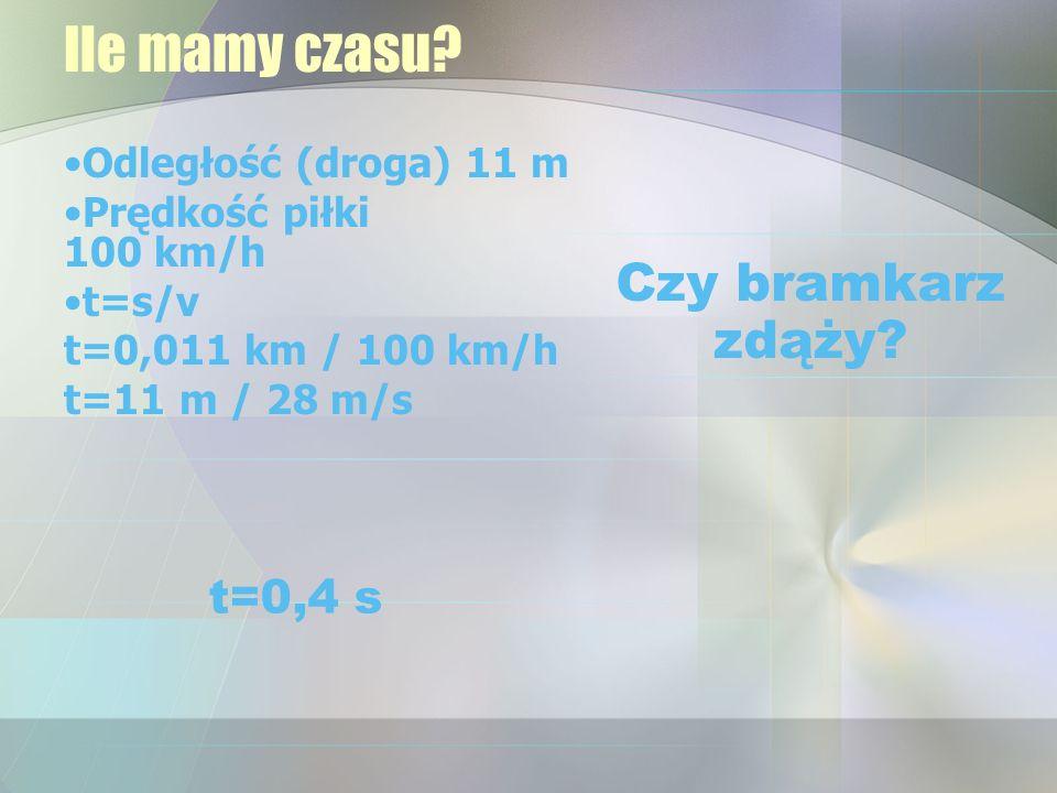 Ile mamy czasu Czy bramkarz zdąży t=0,4 s Odległość (droga) 11 m