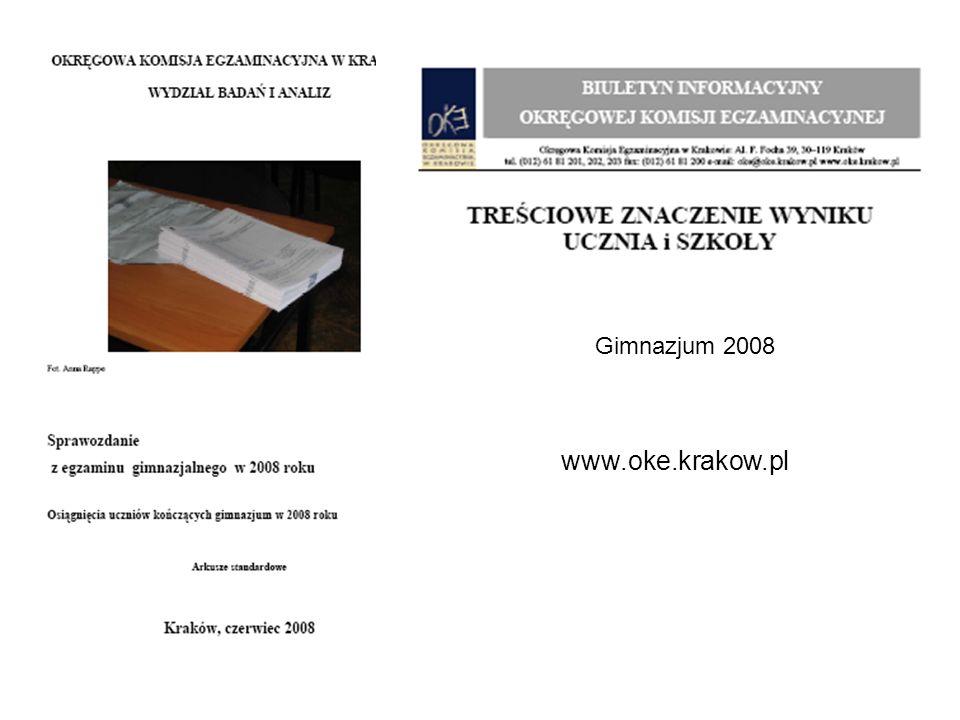 Gimnazjum 2008 www.oke.krakow.pl