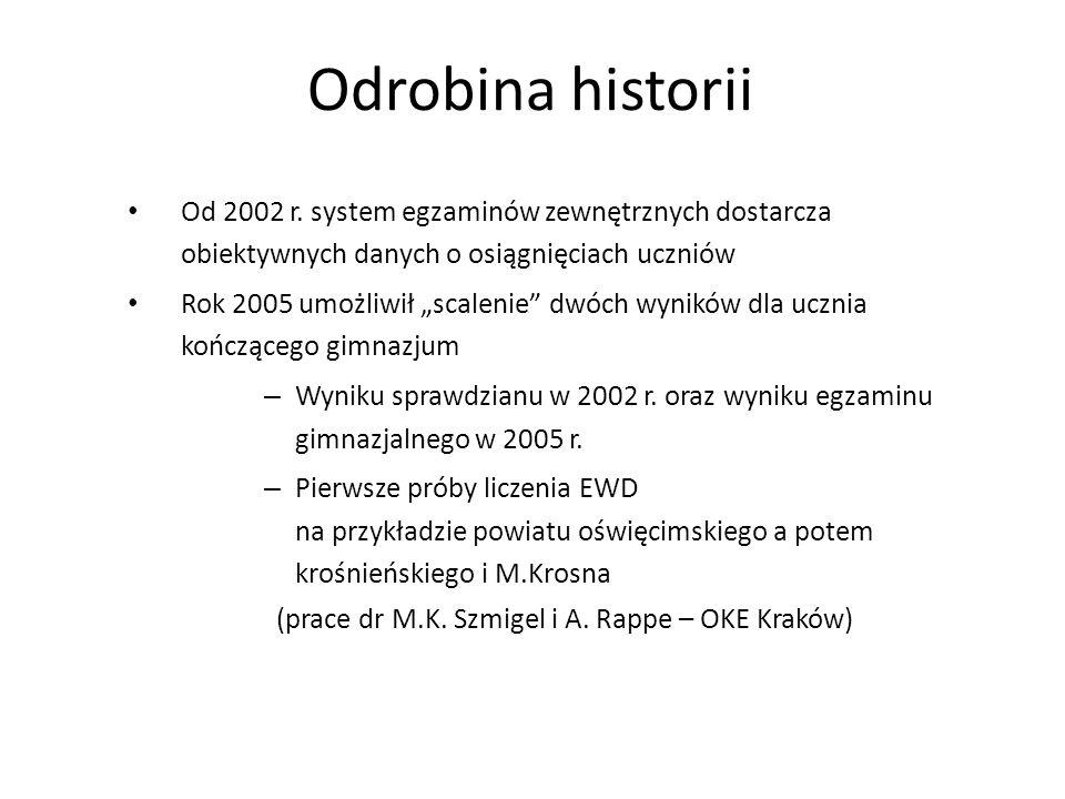 Odrobina historii Od 2002 r. system egzaminów zewnętrznych dostarcza obiektywnych danych o osiągnięciach uczniów.