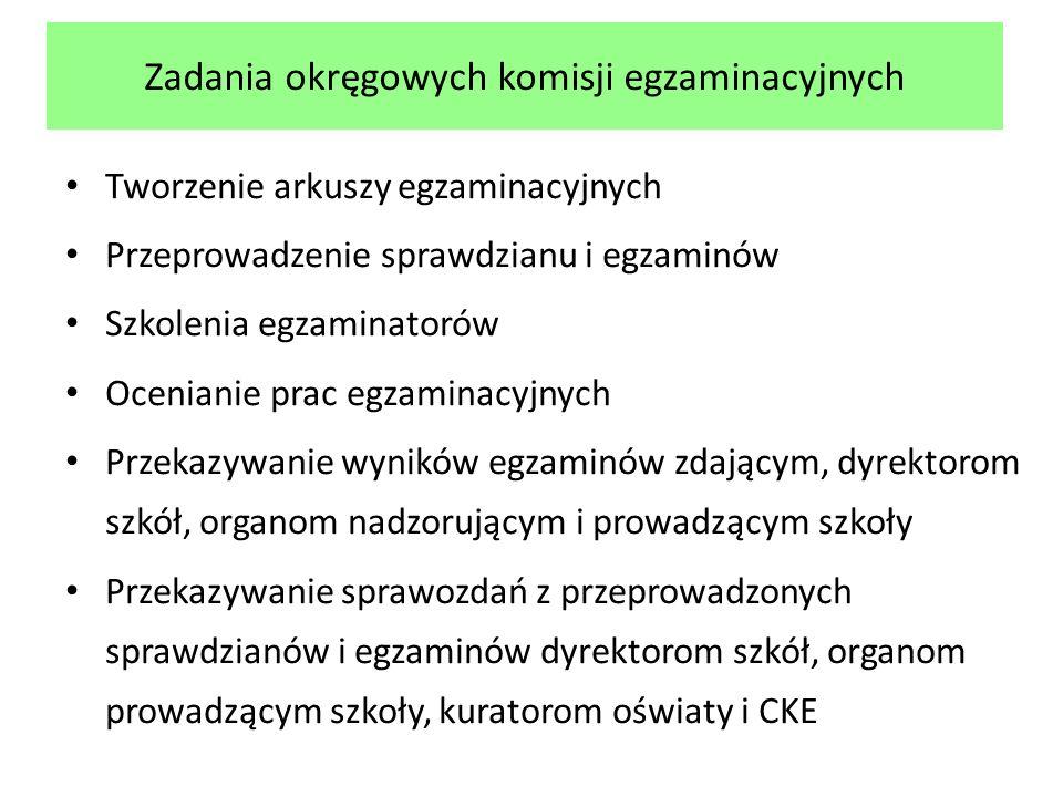 Zadania okręgowych komisji egzaminacyjnych