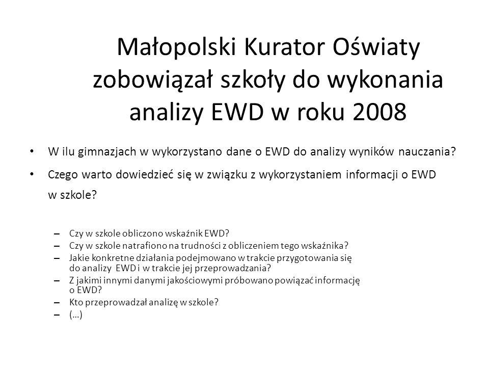 Małopolski Kurator Oświaty zobowiązał szkoły do wykonania analizy EWD w roku 2008