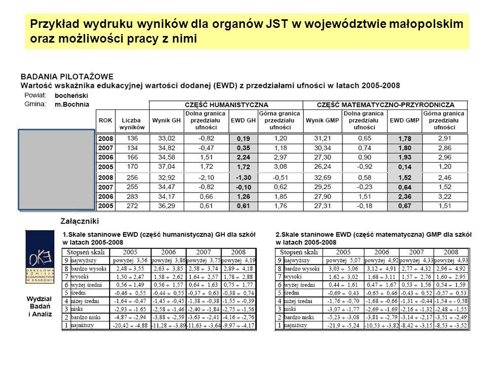 Przykład wydruku wyników dla organów JST w województwie małopolskim