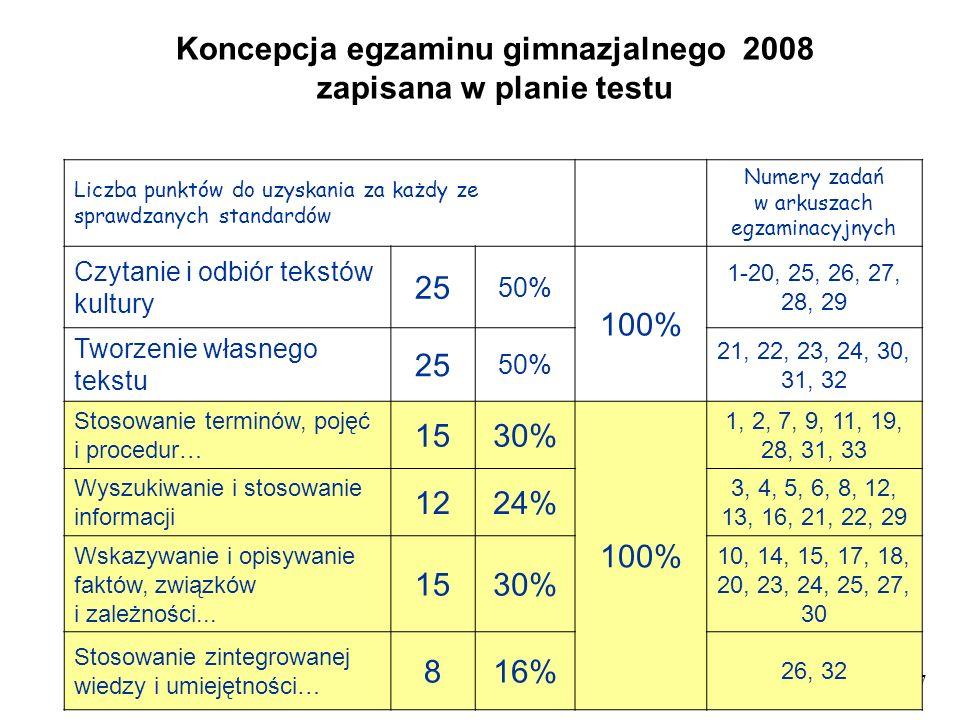 Koncepcja egzaminu gimnazjalnego 2008 zapisana w planie testu