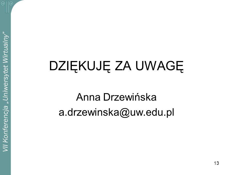 DZIĘKUJĘ ZA UWAGĘ Anna Drzewińska a.drzewinska@uw.edu.pl