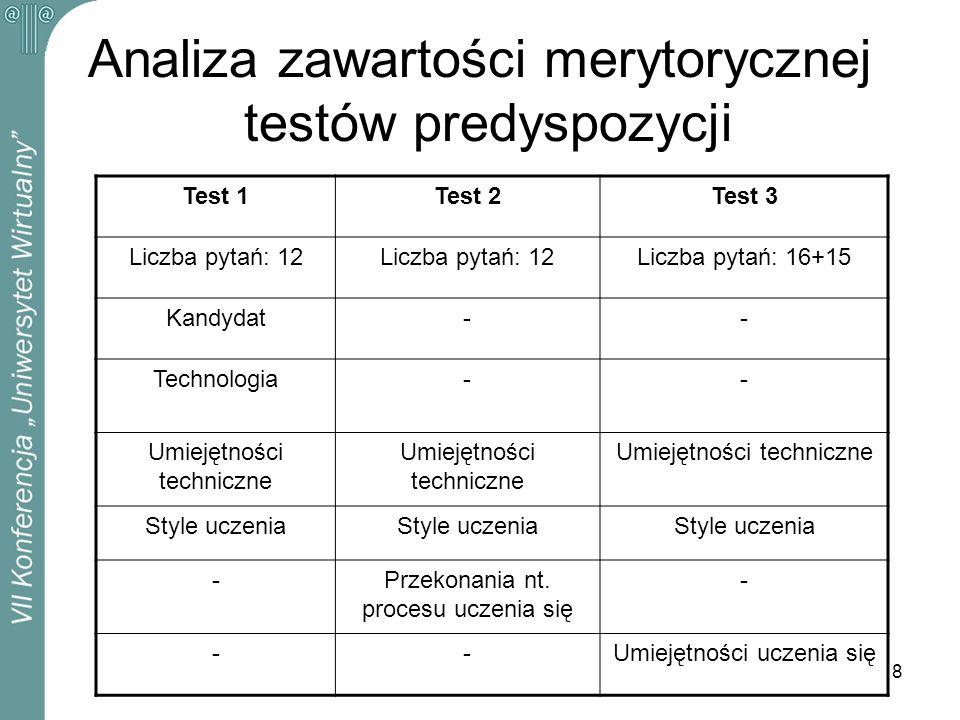 Analiza zawartości merytorycznej testów predyspozycji