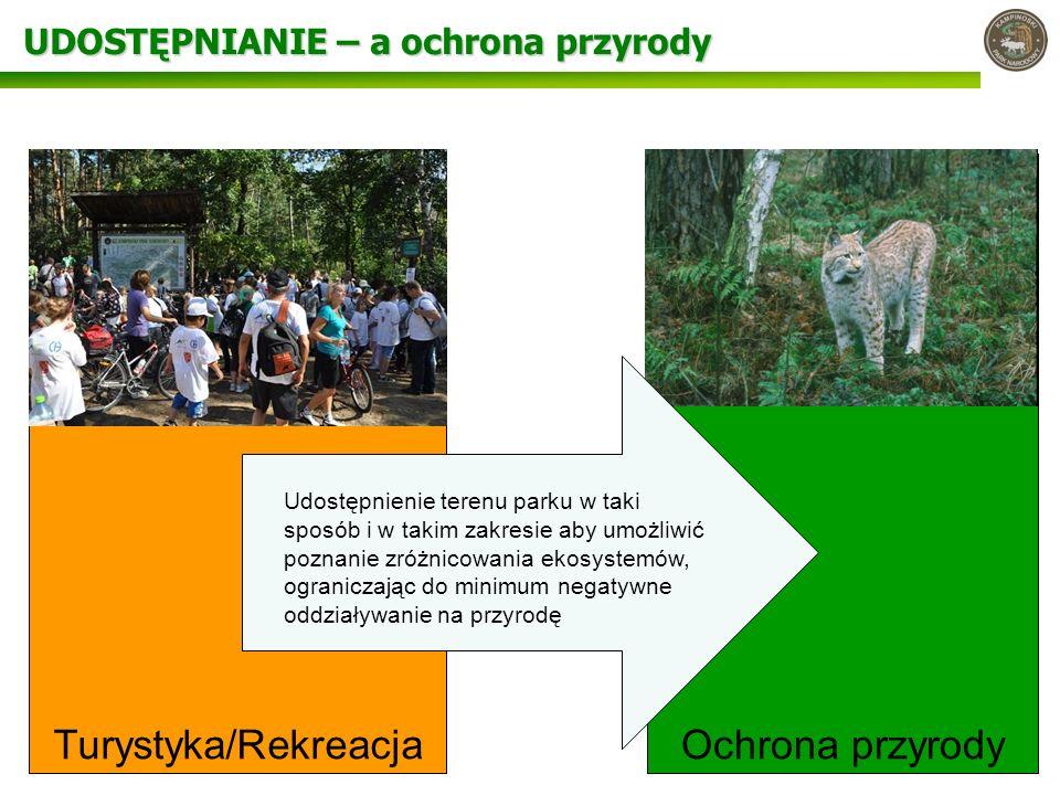 Ochrona przyrody Turystyka/Rekreacja
