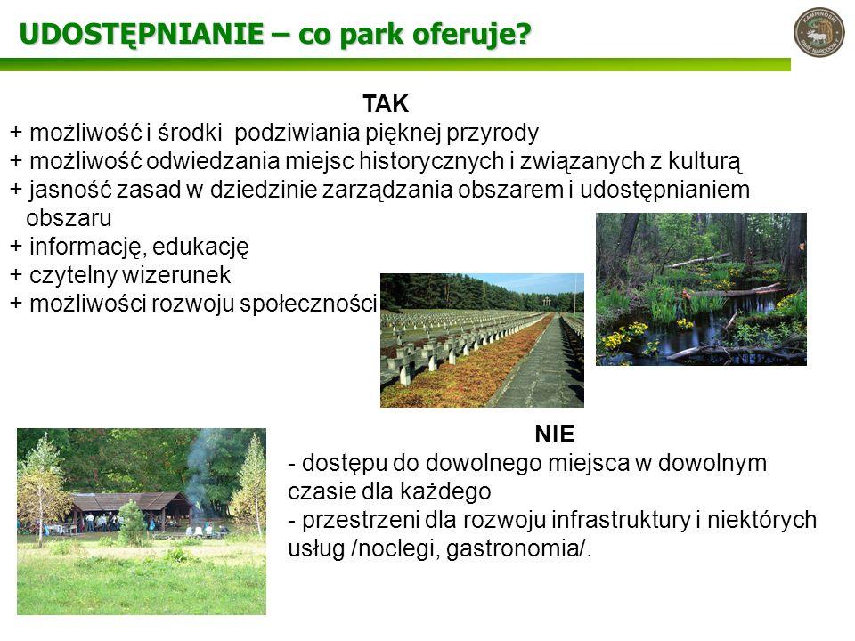UDOSTĘPNIANIE – co park oferuje