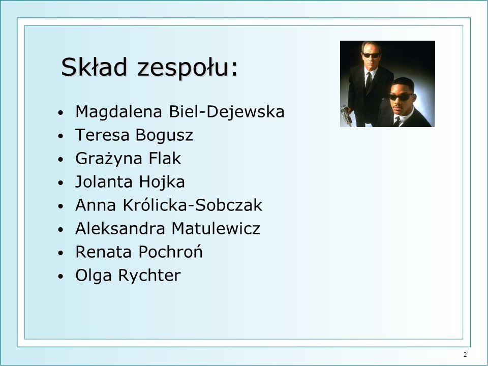 Skład zespołu: Magdalena Biel-Dejewska Teresa Bogusz Grażyna Flak