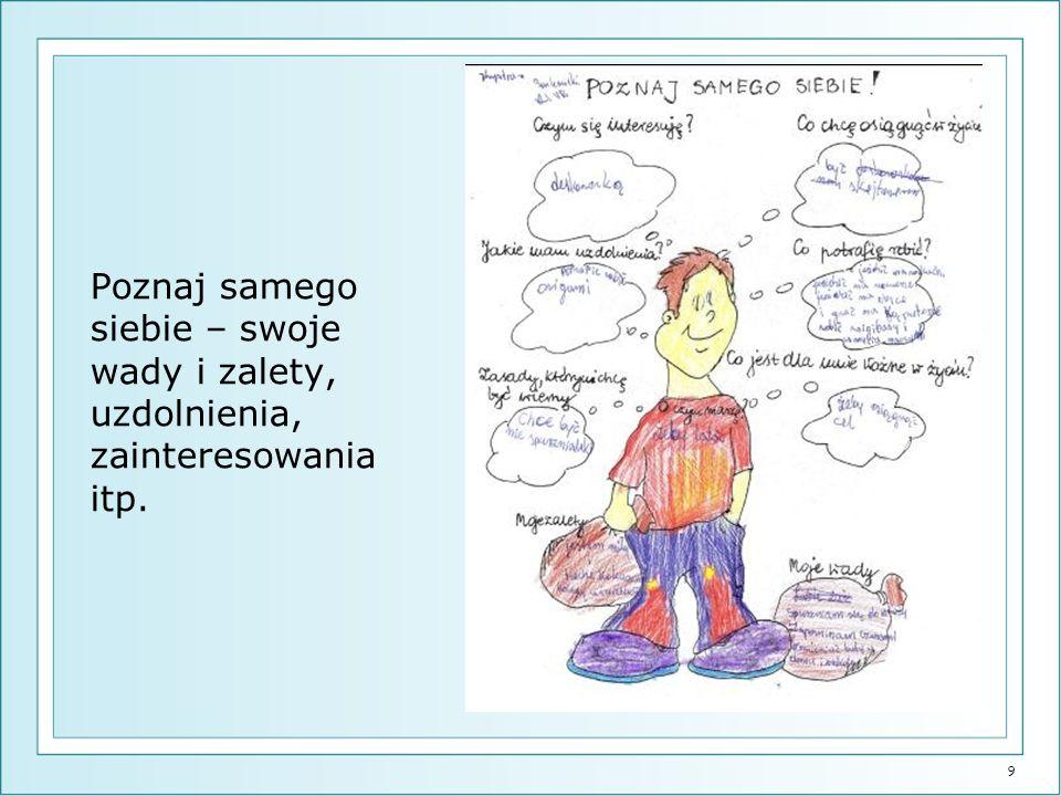 Poznaj samego siebie – swoje wady i zalety, uzdolnienia, zainteresowania itp.