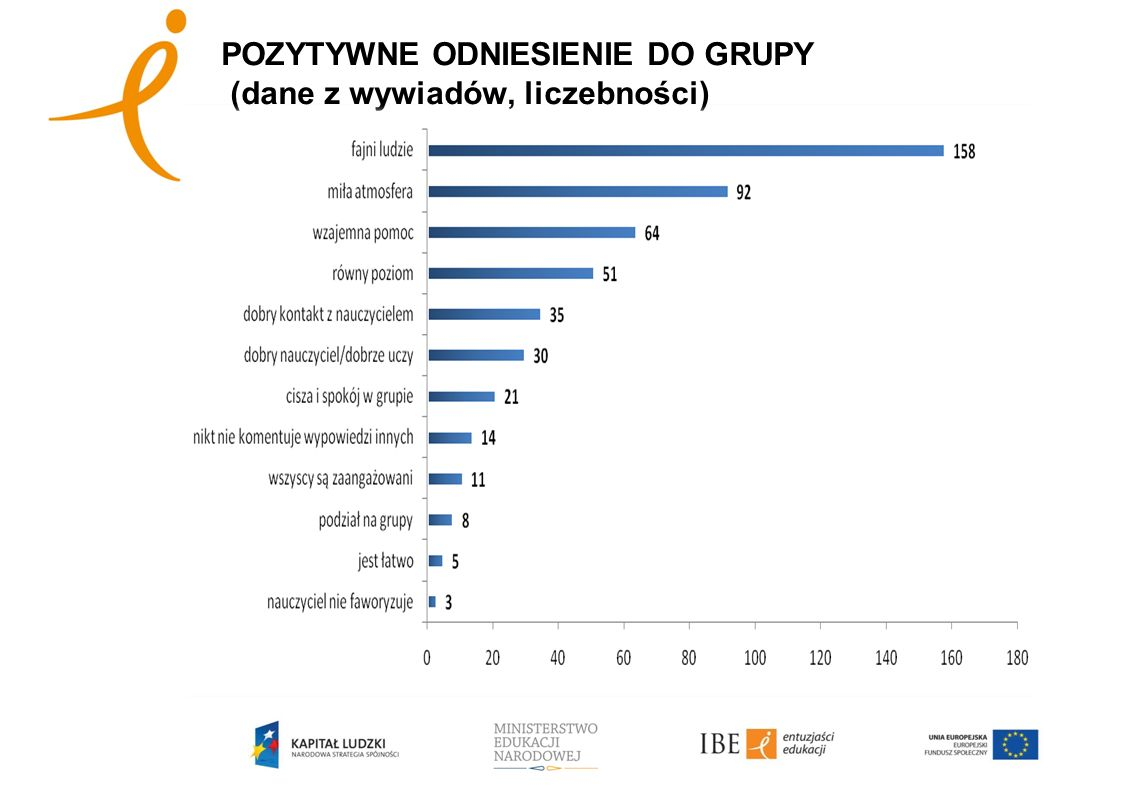 POZYTYWNE ODNIESIENIE DO GRUPY (dane z wywiadów, liczebności)