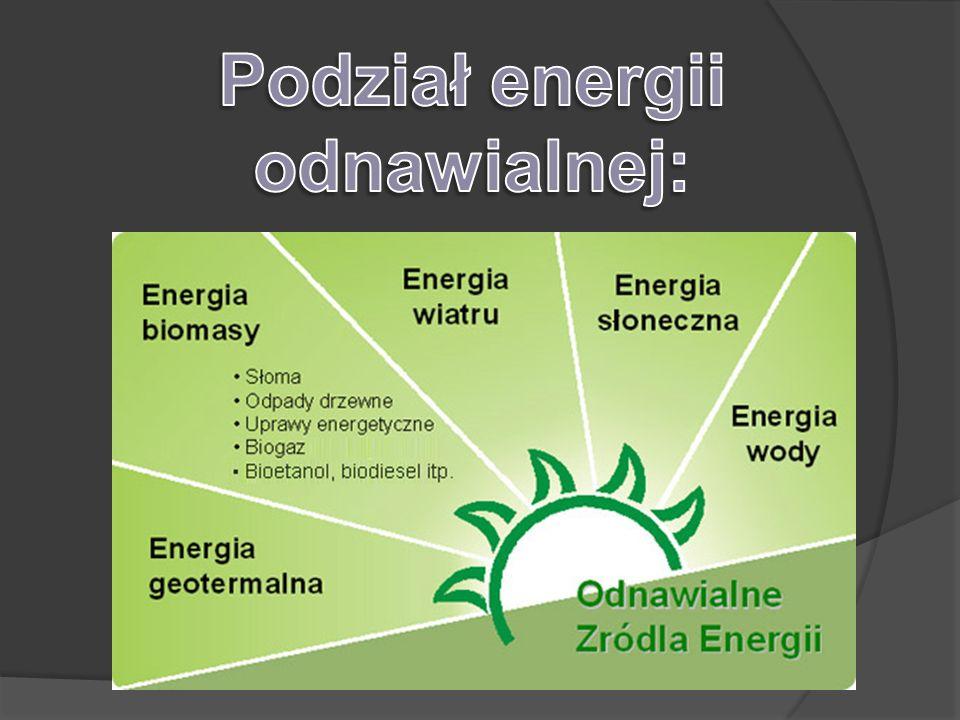 Podział energii odnawialnej: