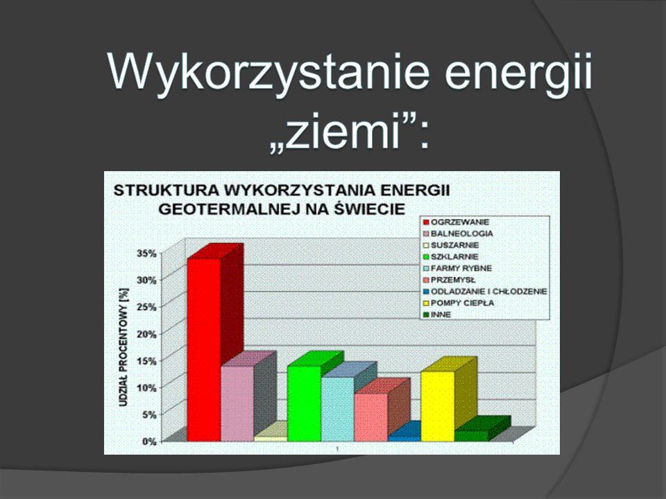 """Wykorzystanie energii """"ziemi :"""