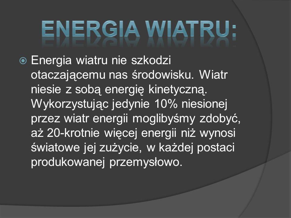 Energia wiatru: