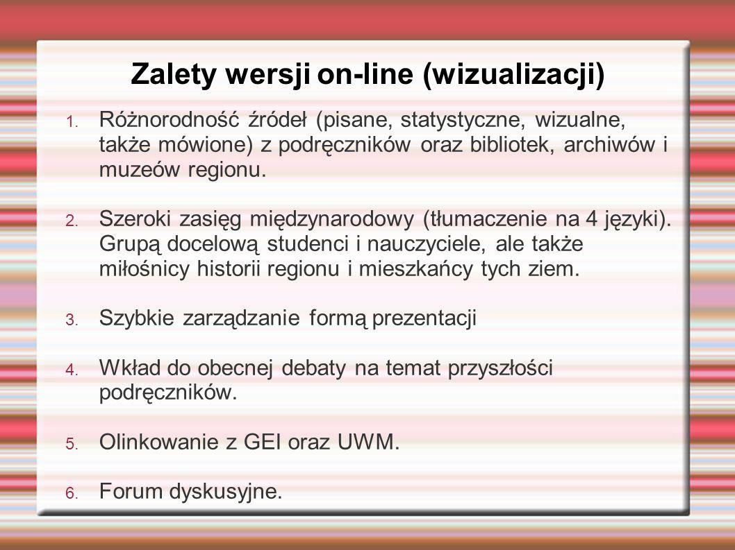 Zalety wersji on-line (wizualizacji)
