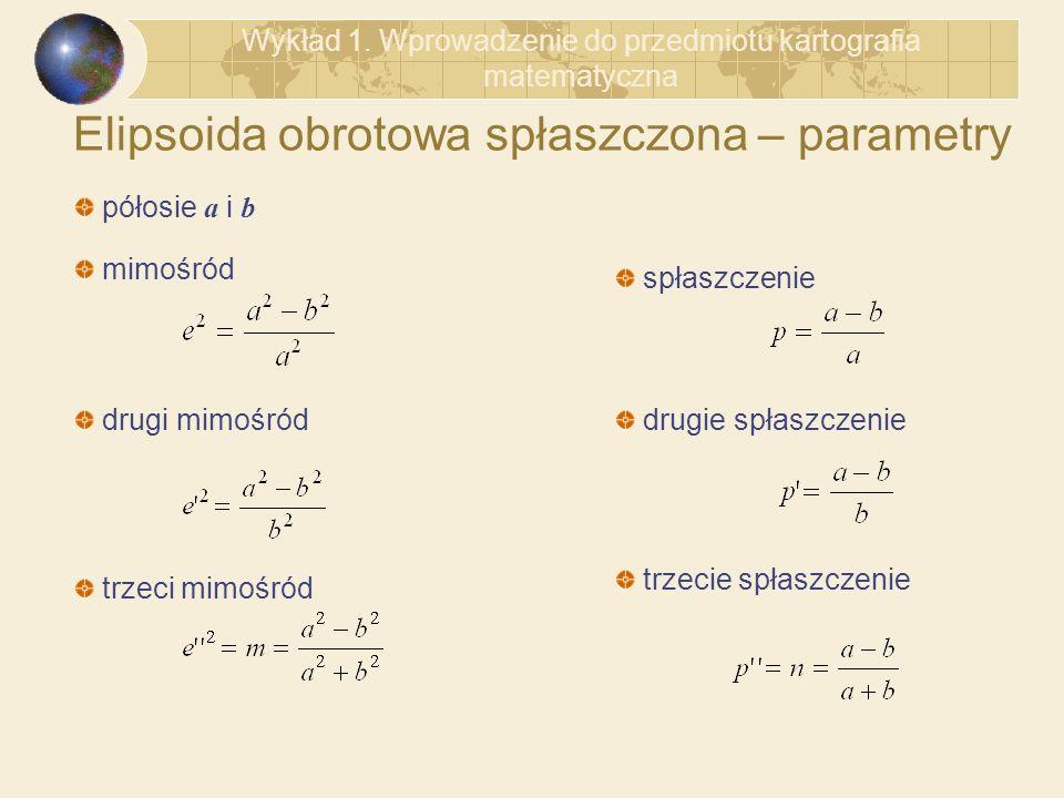 Elipsoida obrotowa spłaszczona – parametry