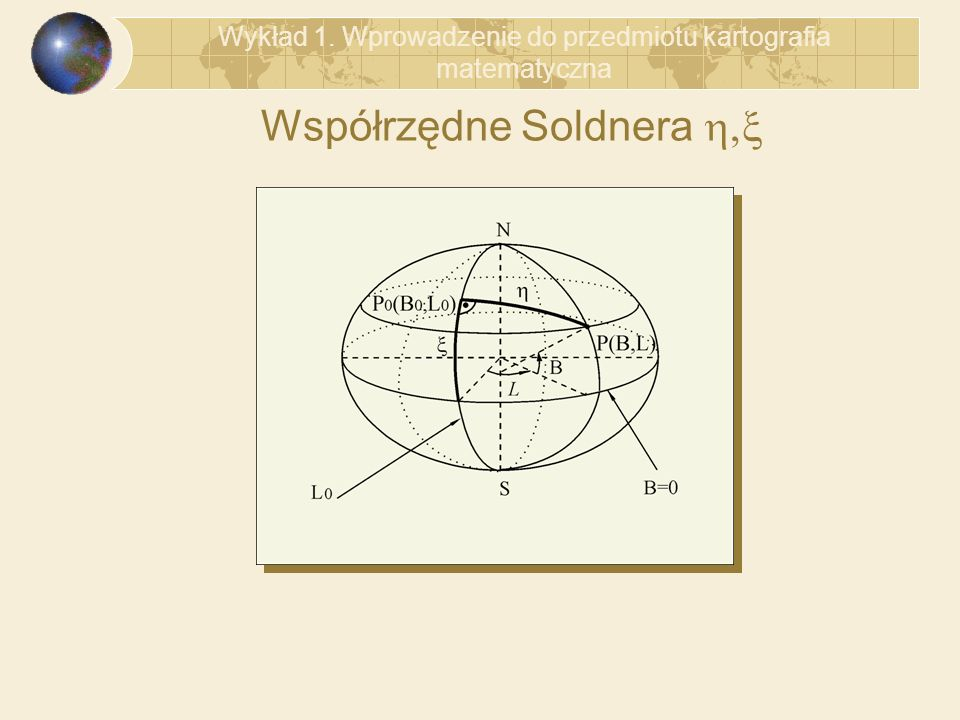 Współrzędne Soldnera h,x