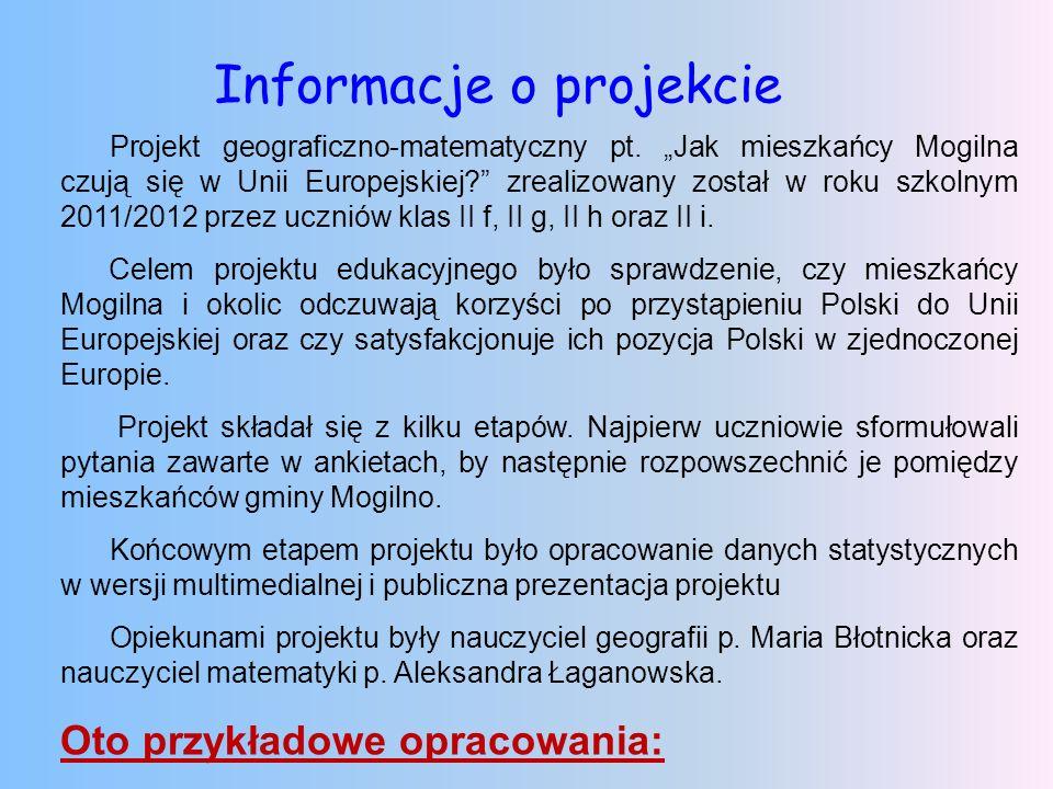 Informacje o projekcie