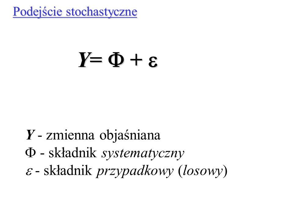 Y= F + e Y - zmienna objaśniana F - składnik systematyczny