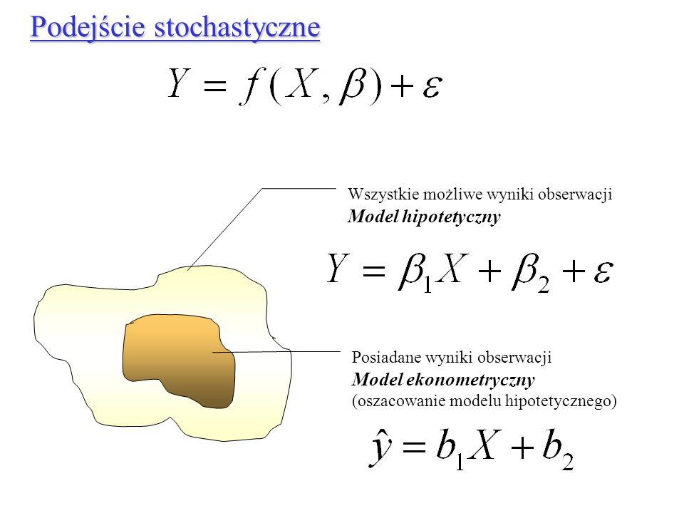 Podejście stochastyczne