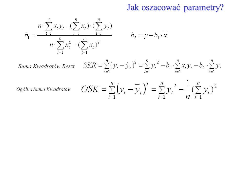Jak oszacować parametry