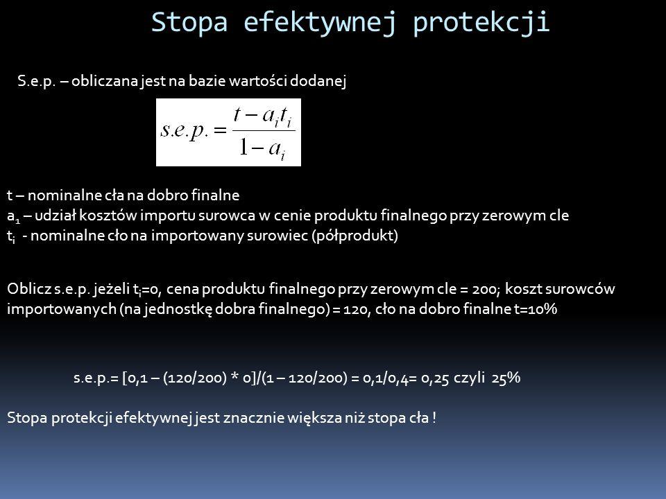 Stopa efektywnej protekcji