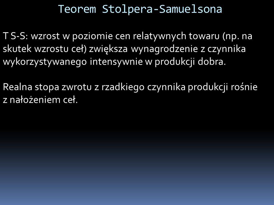 Teorem Stolpera-Samuelsona