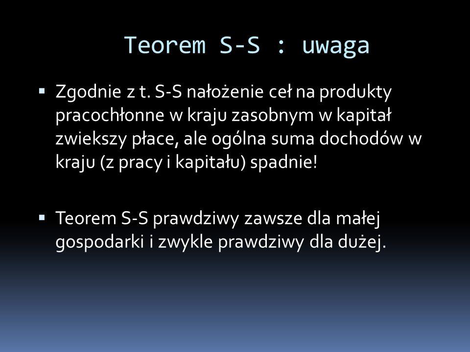 Teorem S-S : uwaga